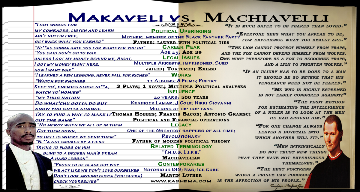 machiavelli the prince human nature